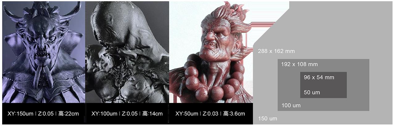 XY解析度與列印尺寸